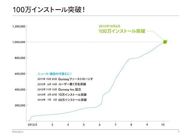gunosy.co_.jp_downloads_salessheet.pdf