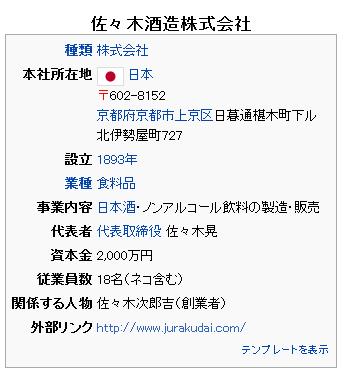 sasakicatwikipedia