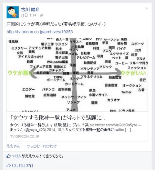 facebookkansai4
