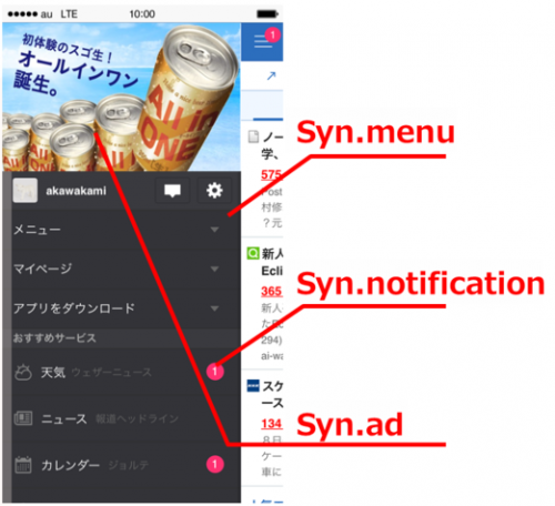 synkddi5