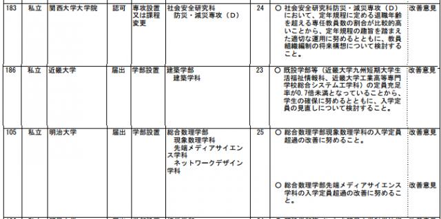 daigaku_alart