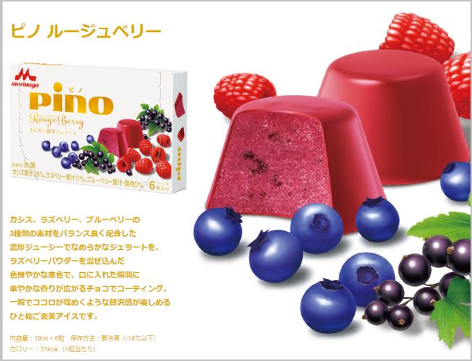 pino_berry4