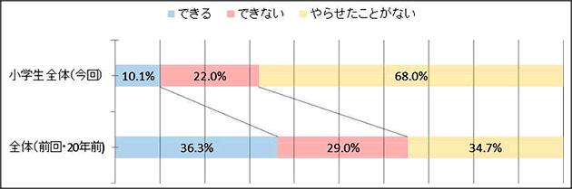 0916zojirushi6