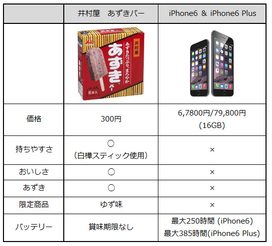 Apple_compare (3)