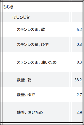 0101hijiki_tetsubun1