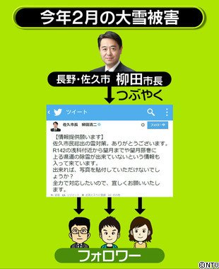 saigai_tishiki (9)