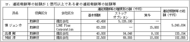 LINE_IPO (1)