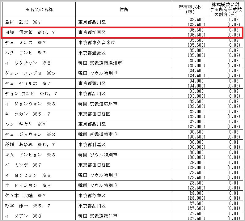 LINE_IPO (3)