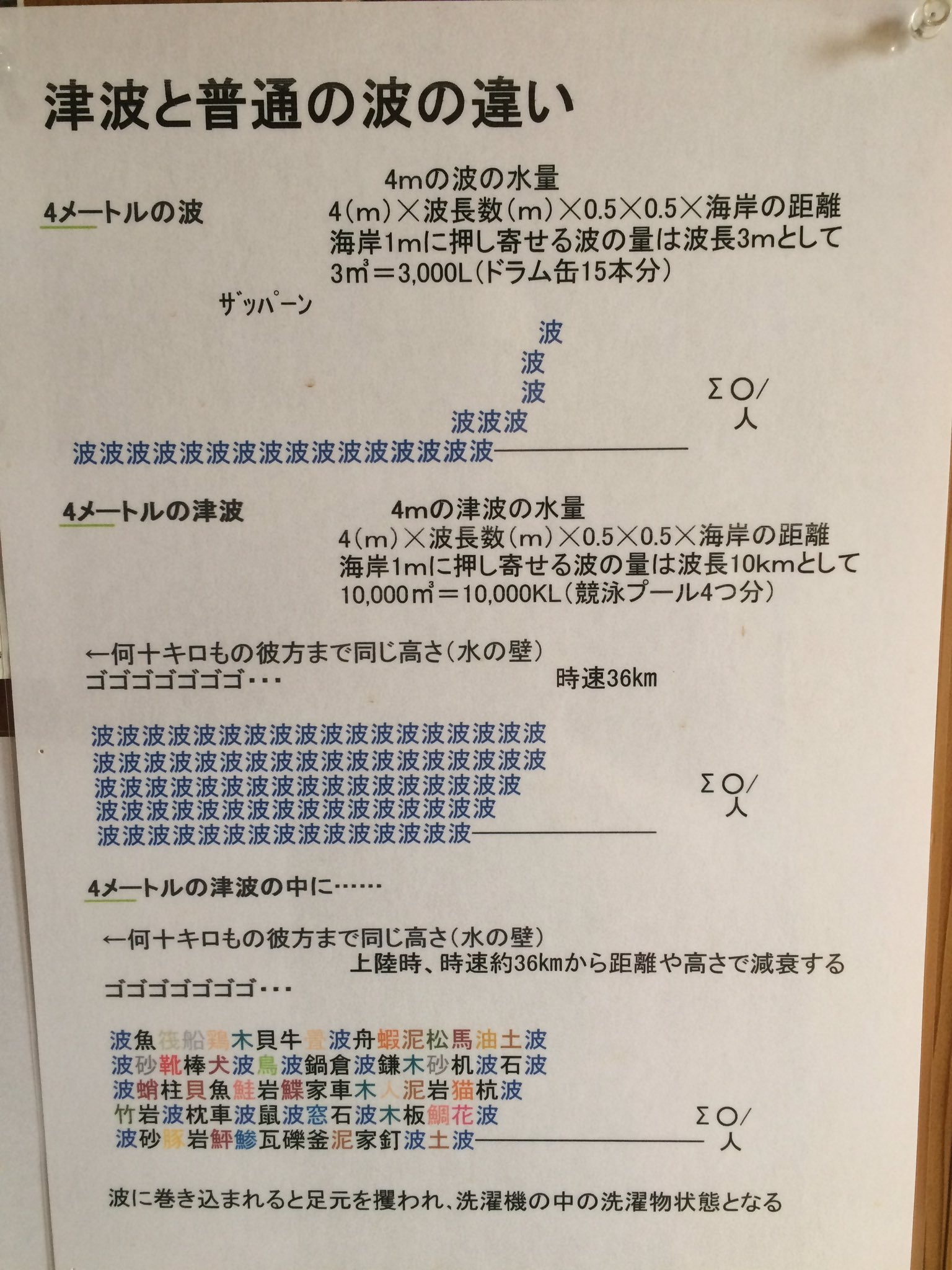 tsunami_kyoukun (1)