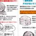 izakaya_meiwaku-13