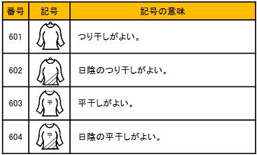 sentakuhyouji7