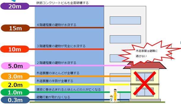 tsunami-jishin-7