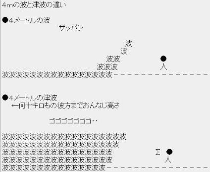 tsunami-jishin-8