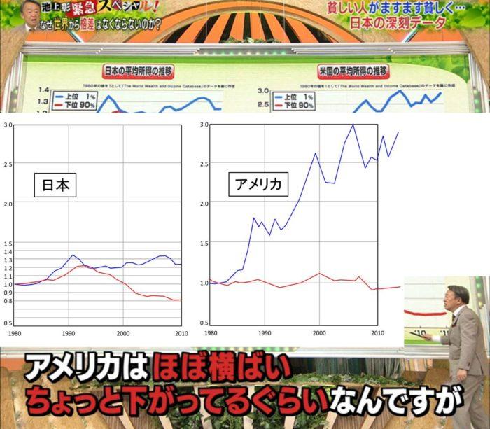 ikegamiakira-graph10