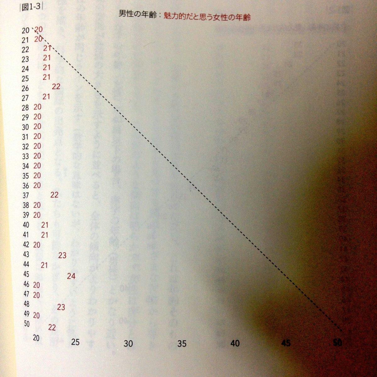 """【話題】女性よりもアニメを選んだ男が46歳で迎えた""""婚活"""" その結果★7 [無断転載禁止]©2ch.netYouTube動画>8本 ->画像>27枚"""
