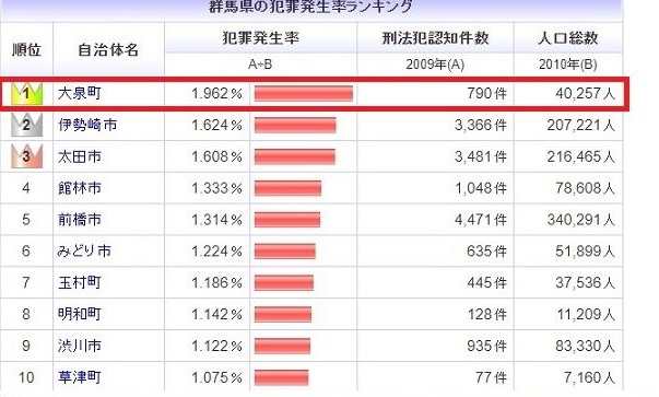 【人勧】地方公務員給与、42道府県で引き上げ勧告 改定率は小幅 YouTube動画>4本 ->画像>50枚