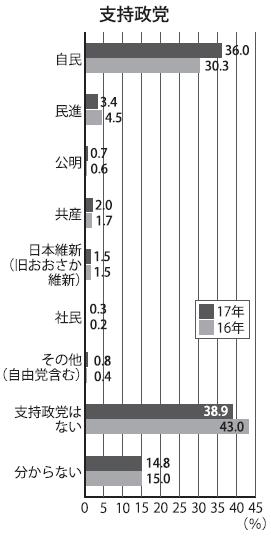「FFFTP」、今度こそ終了か?(´・ω・) カワイソス 山田ヲチスレ 1368 YouTube動画>12本 ->画像>134枚